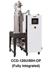 CCD-120U/80H-OP