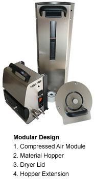 3DX Modular Design