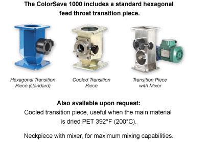 ColorSave 1000 Gravimetric Color Feeder